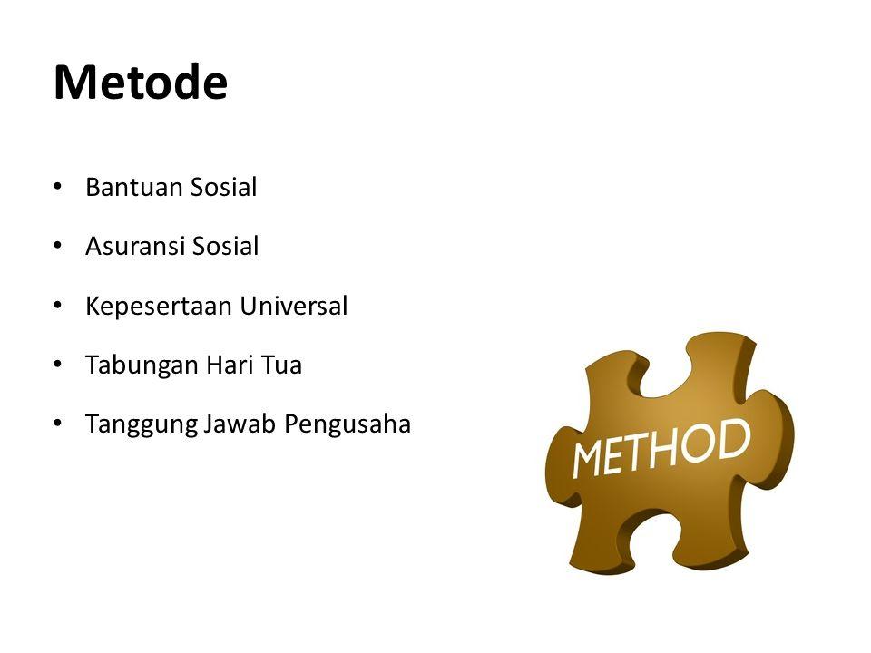 Metode Bantuan Sosial Asuransi Sosial Kepesertaan Universal