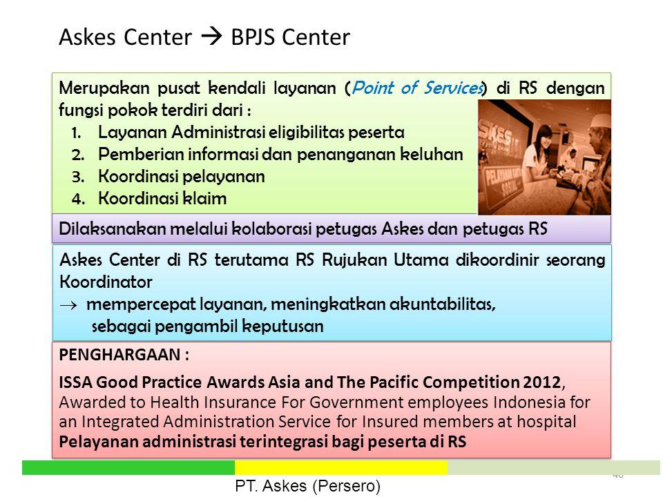 Askes Center  BPJS Center