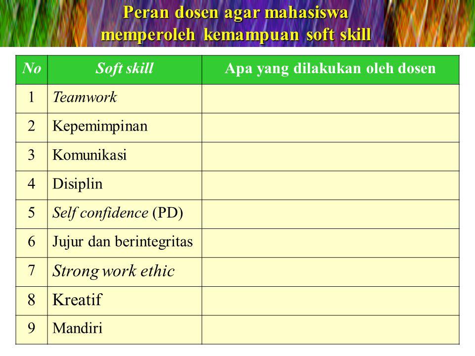 Peran dosen agar mahasiswa memperoleh kemampuan soft skill