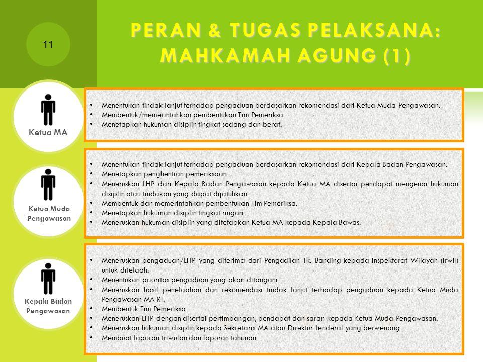 PERAN & TUGAS PELAKSANA: MAHKAMAH AGUNG (1)