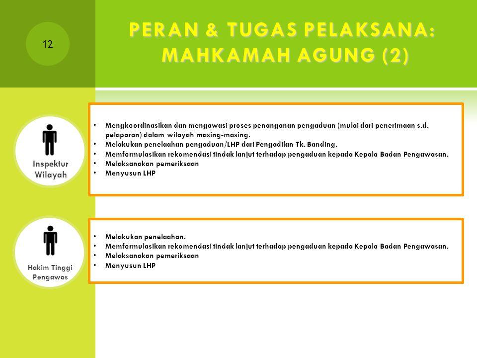 PERAN & TUGAS PELAKSANA: MAHKAMAH AGUNG (2)