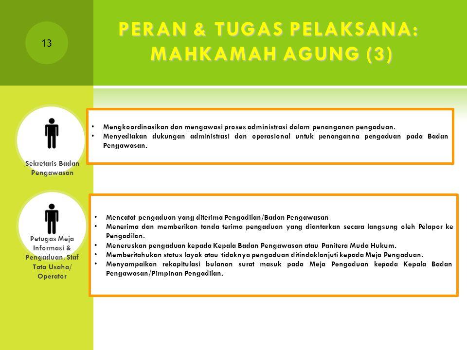 PERAN & TUGAS PELAKSANA: MAHKAMAH AGUNG (3)