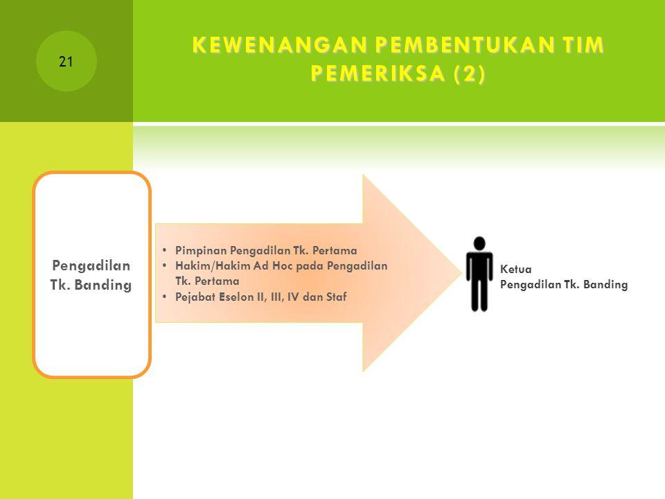 KEWENANGAN PEMBENTUKAN TIM PEMERIKSA (2)