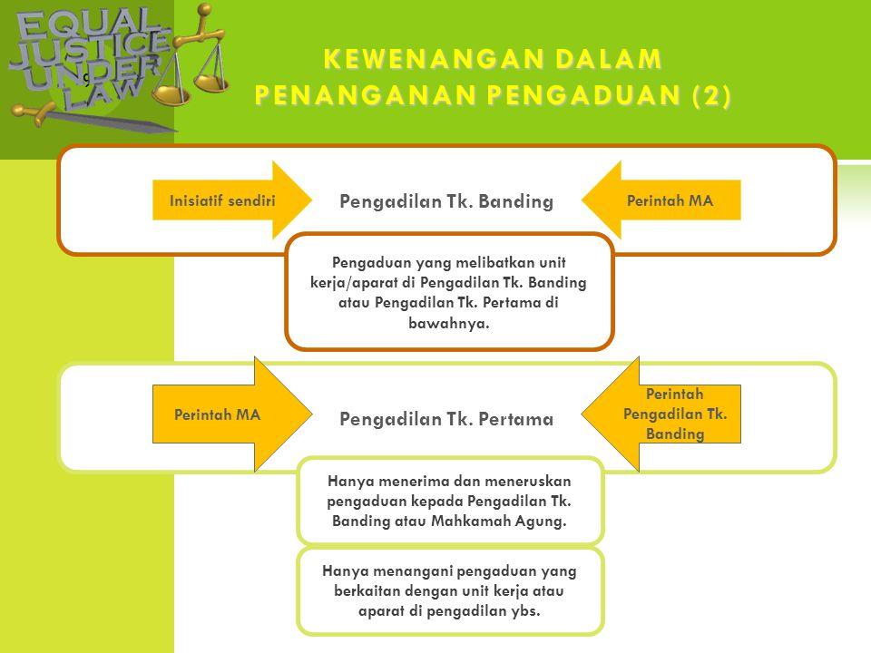 KEWENANGAN DALAM PENANGANAN PENGADUAN (2)