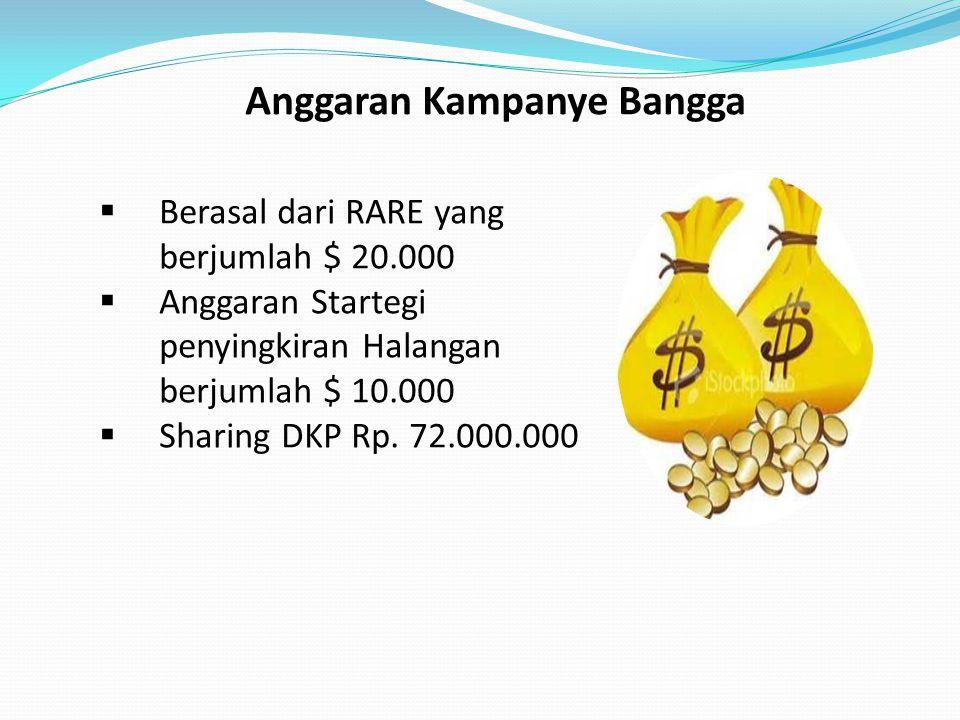 Anggaran Kampanye Bangga