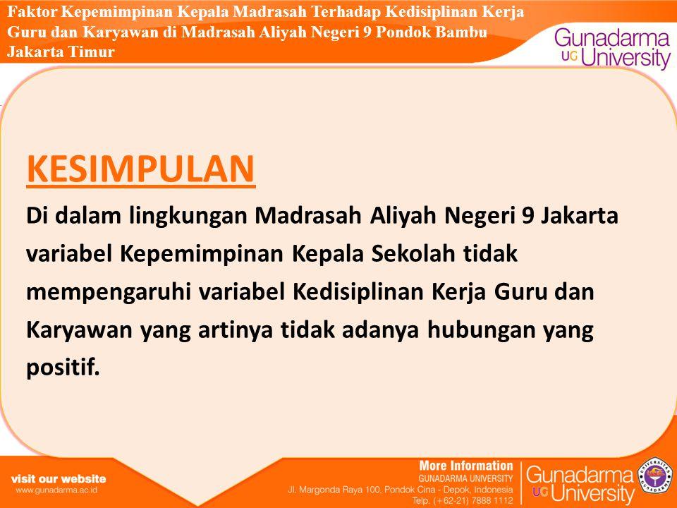 KESIMPULAN Di dalam lingkungan Madrasah Aliyah Negeri 9 Jakarta