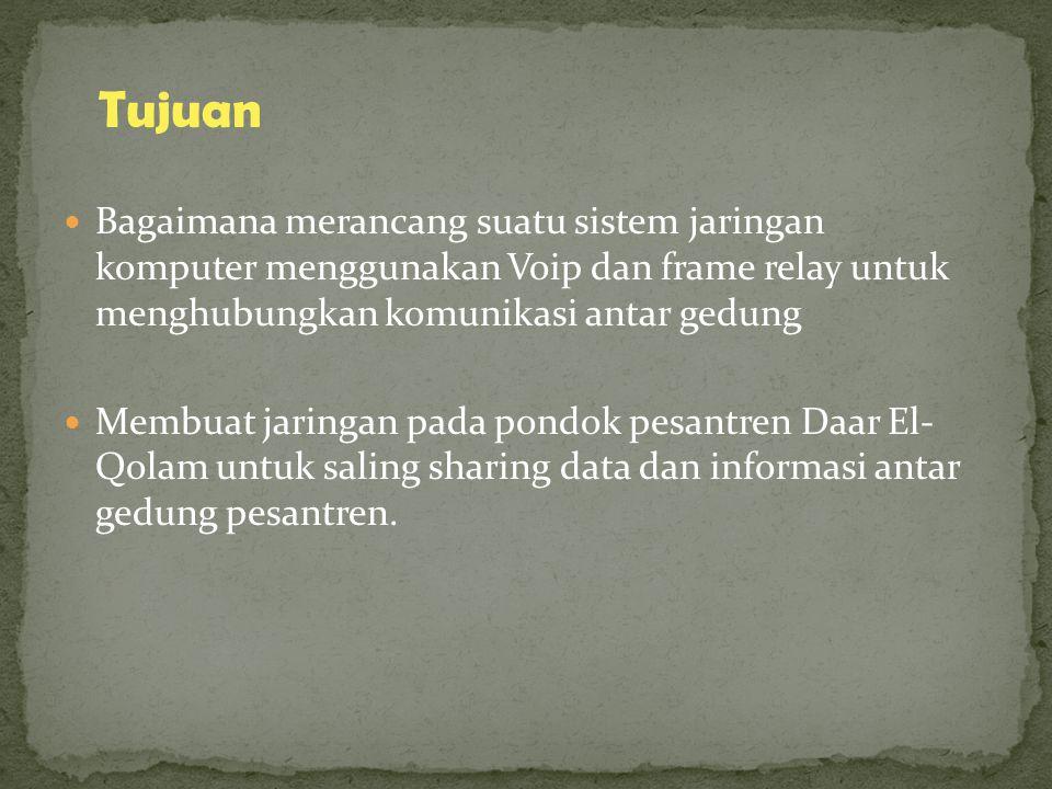 Tujuan Bagaimana merancang suatu sistem jaringan komputer menggunakan Voip dan frame relay untuk menghubungkan komunikasi antar gedung.