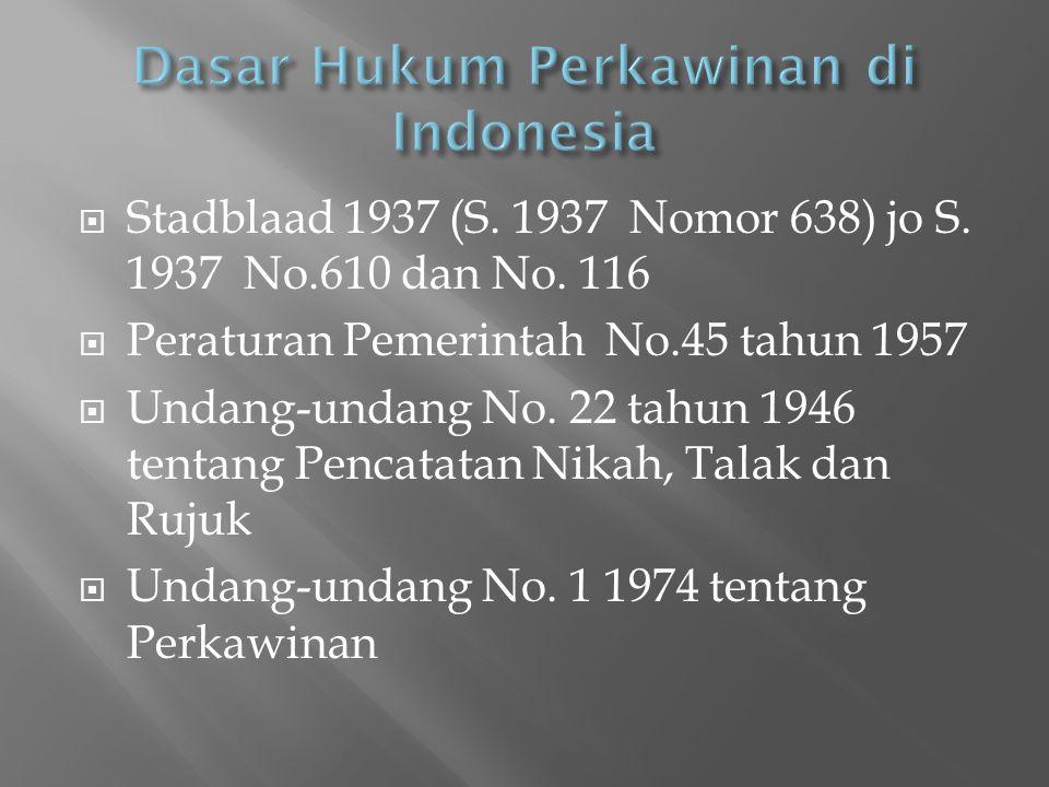 Dasar Hukum Perkawinan di Indonesia