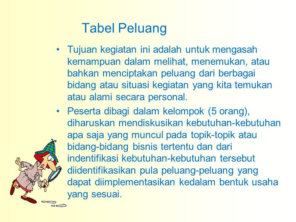 Tabel Peluang