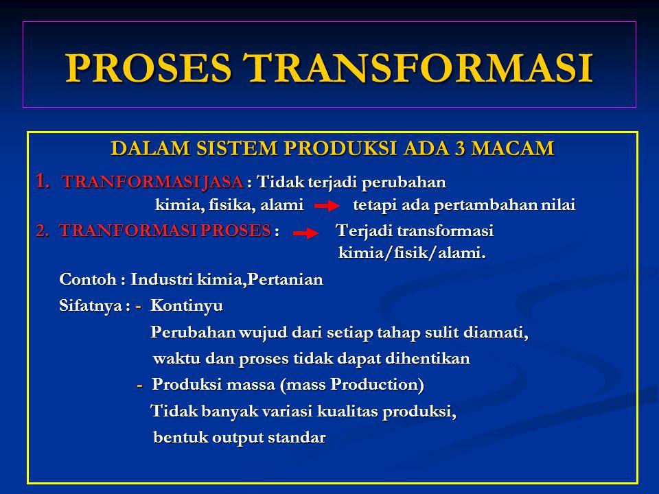 PROSES TRANSFORMASI DALAM SISTEM PRODUKSI ADA 3 MACAM