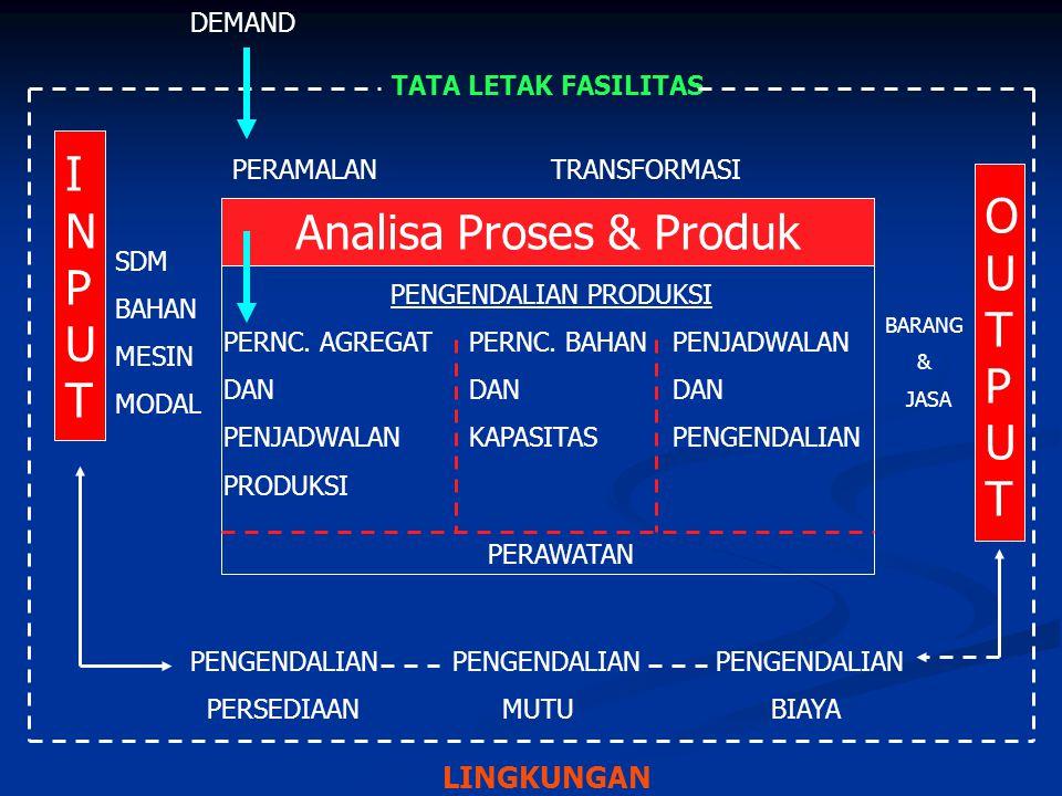 Analisa Proses & Produk