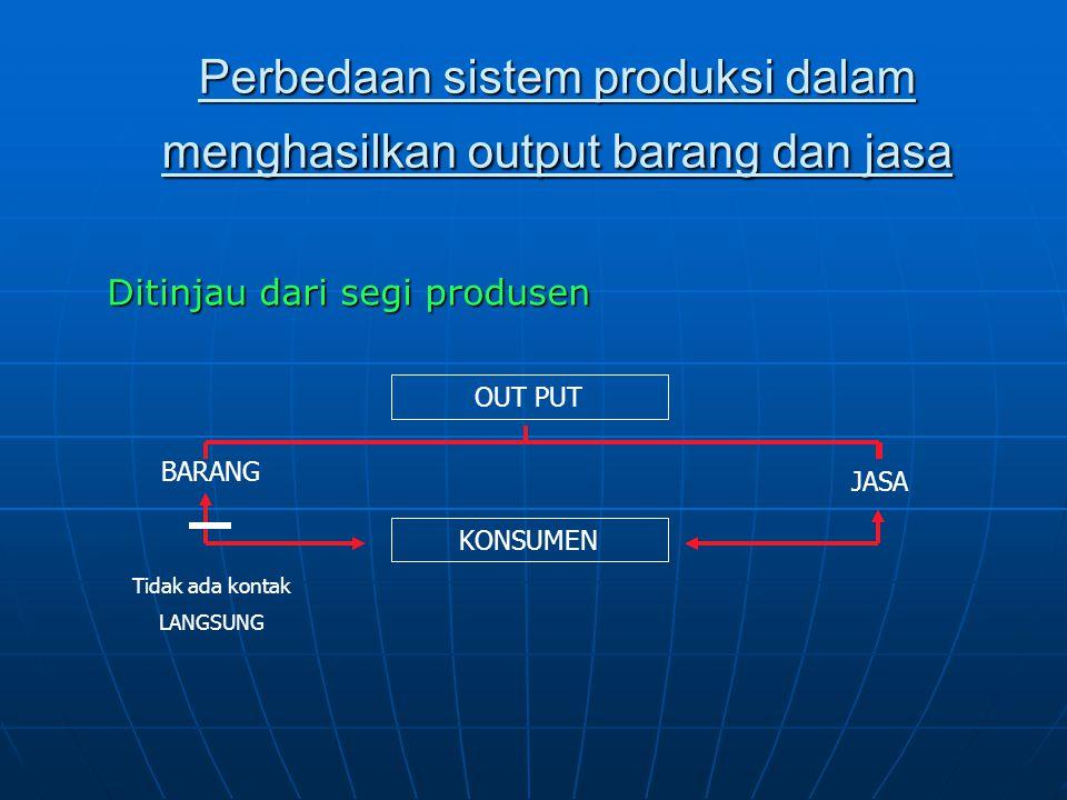 Perbedaan sistem produksi dalam menghasilkan output barang dan jasa