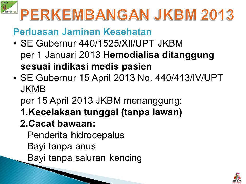 PERKEMBANGAN JKBM 2013 Perluasan Jaminan Kesehatan