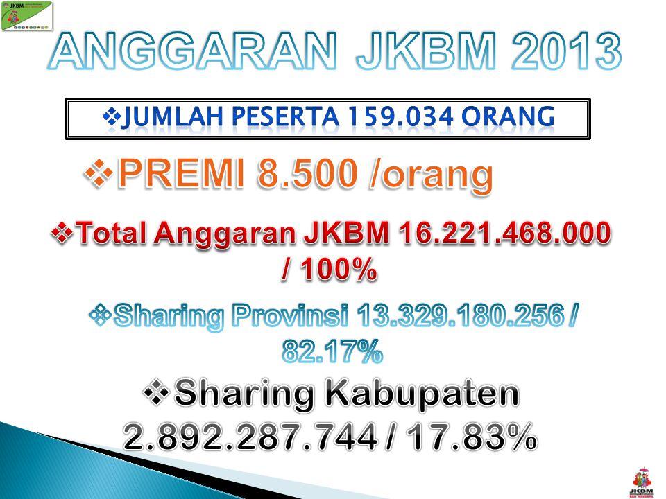 ANGGARAN JKBM 2013 PREMI 8.500 /orang