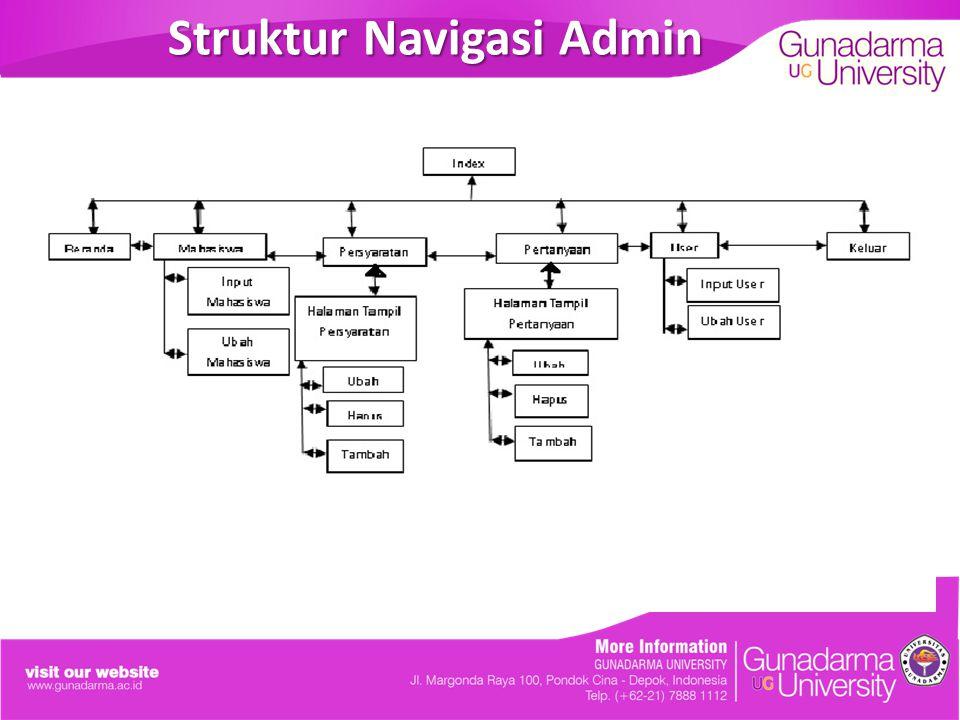 Struktur Navigasi Admin