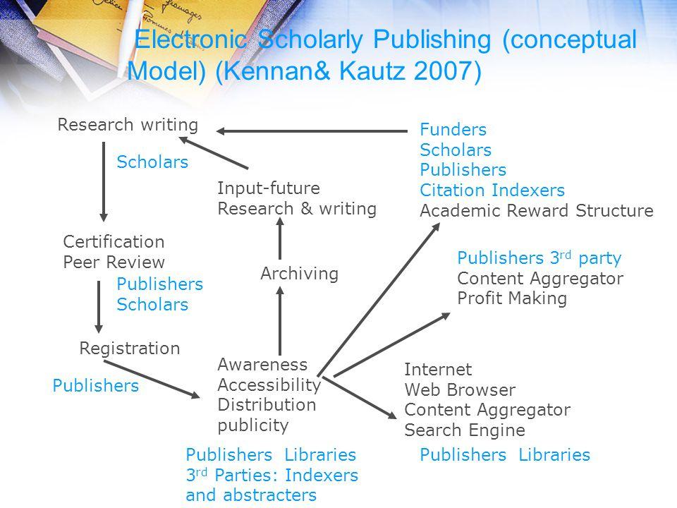 Electronic Scholarly Publishing (conceptual Model) (Kennan& Kautz 2007)