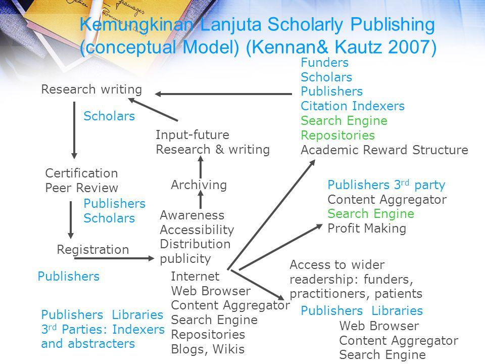 Kemungkinan Lanjuta Scholarly Publishing (conceptual Model) (Kennan& Kautz 2007)