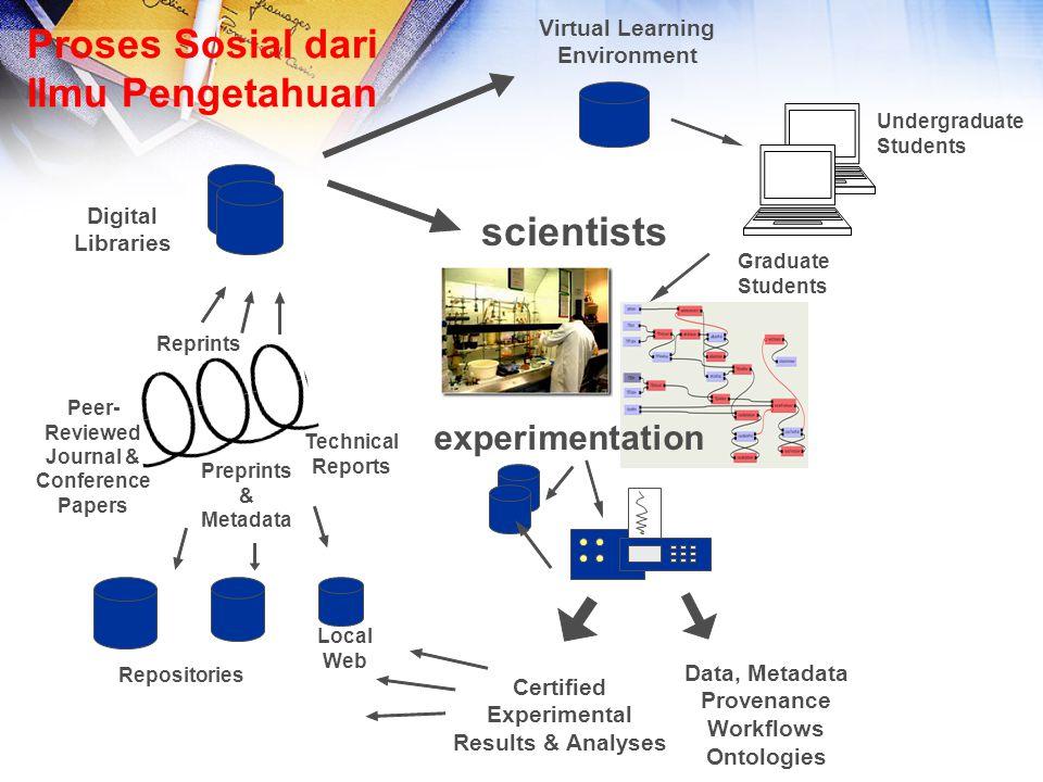Proses Sosial dari Ilmu Pengetahuan