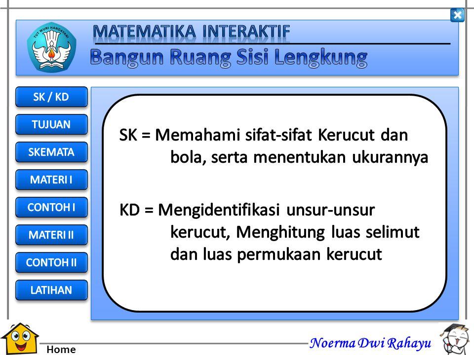 SK / KD TUJUAN. SKEMATA. MATERI I. CONTOH I. MATERI II. CONTOH II. LATIHAN.