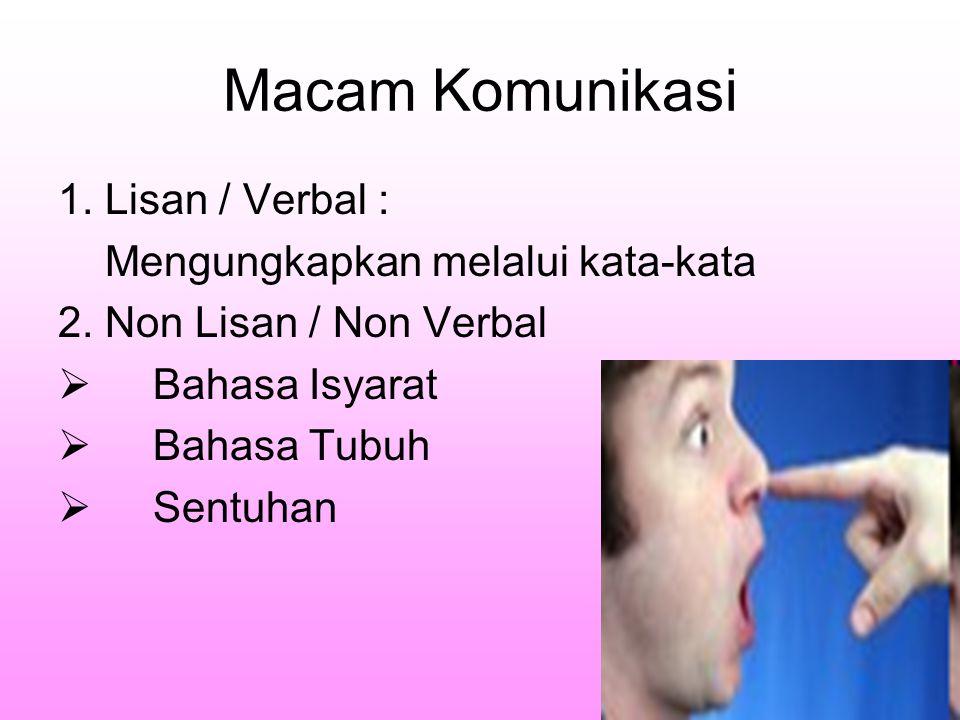 Macam Komunikasi 1. Lisan / Verbal : Mengungkapkan melalui kata-kata