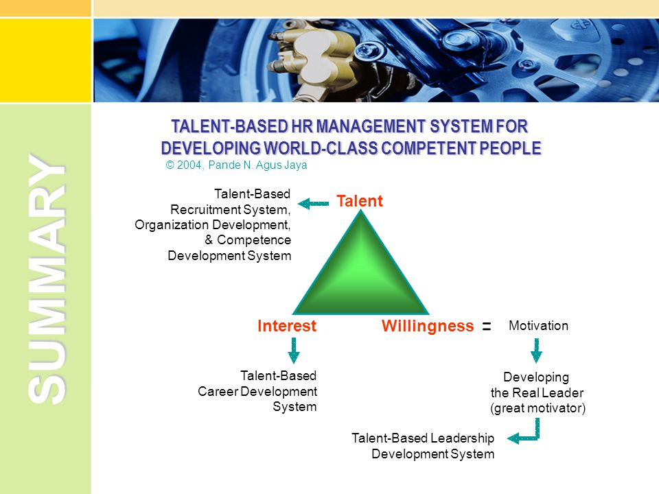 SUMMARY = TALENT-BASED HR MANAGEMENT SYSTEM FOR