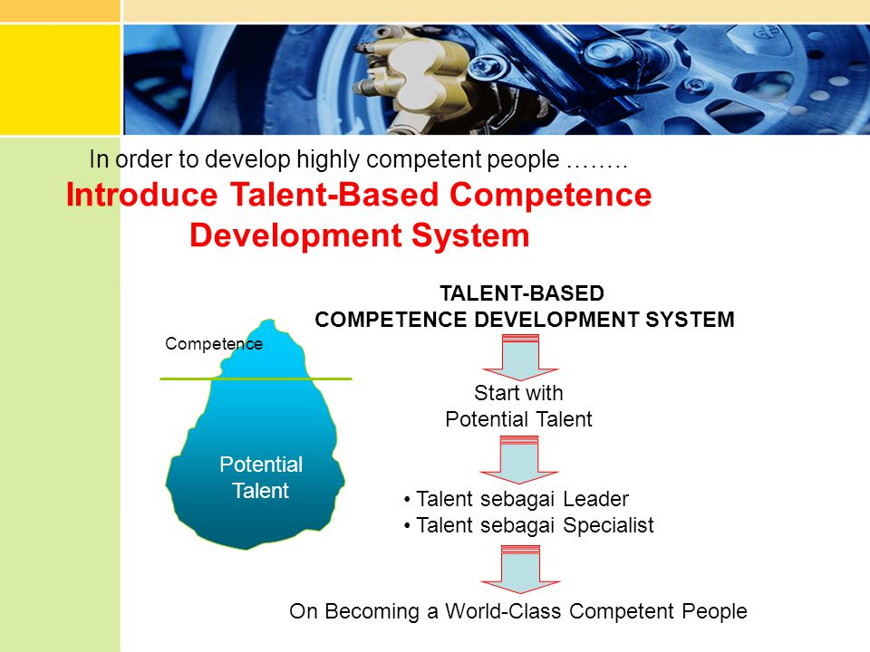 Introduce Talent-Based Competence Development System