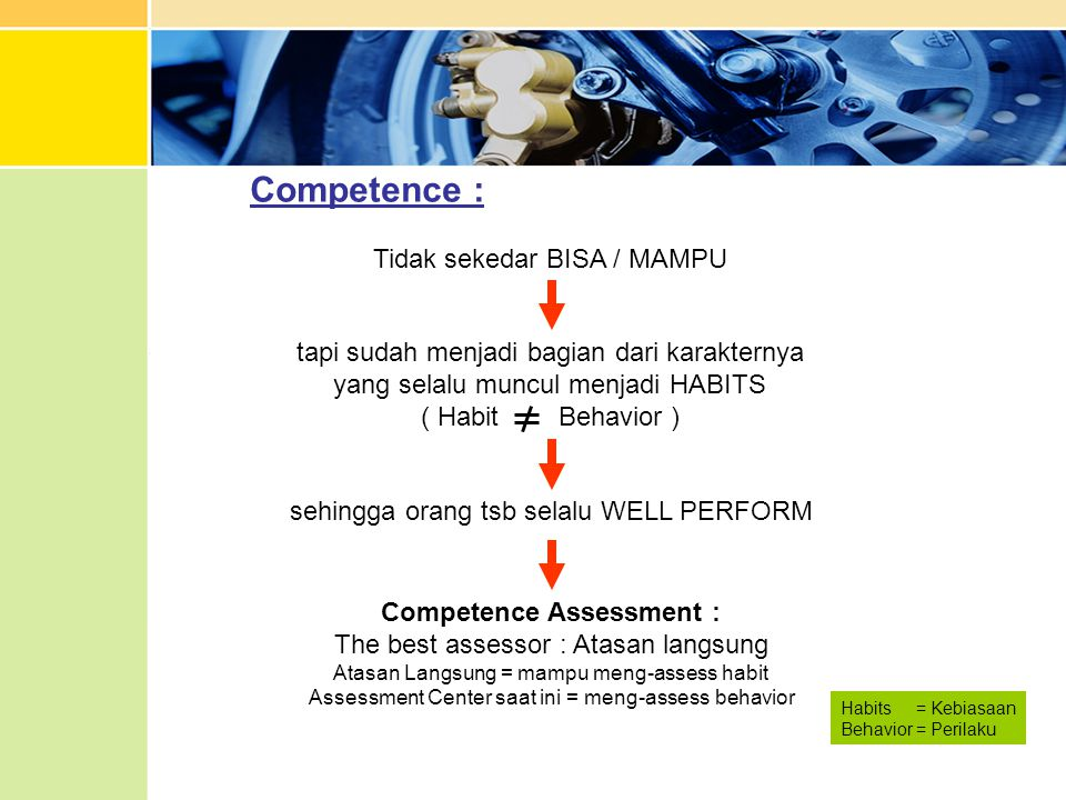 Competence Assessment :