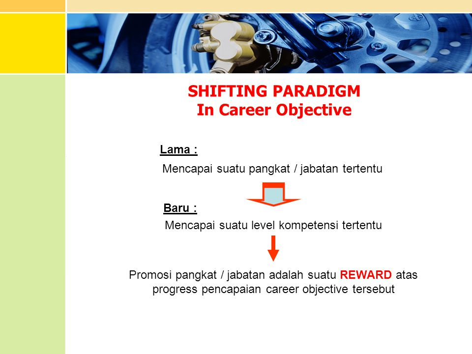 SHIFTING PARADIGM In Career Objective