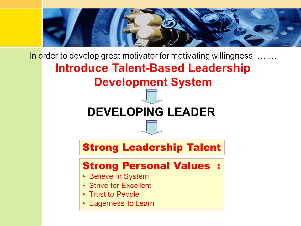 Introduce Talent-Based Leadership Development System