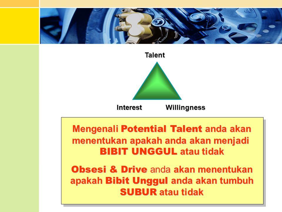 Mengenali Potential Talent anda akan