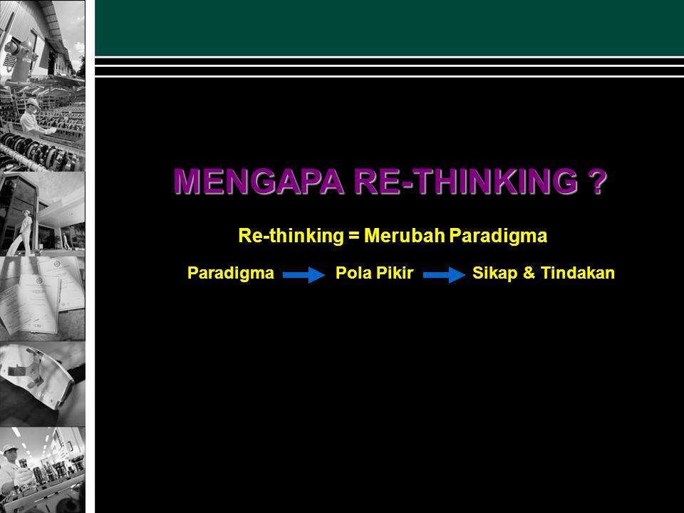 Re-thinking = Merubah Paradigma