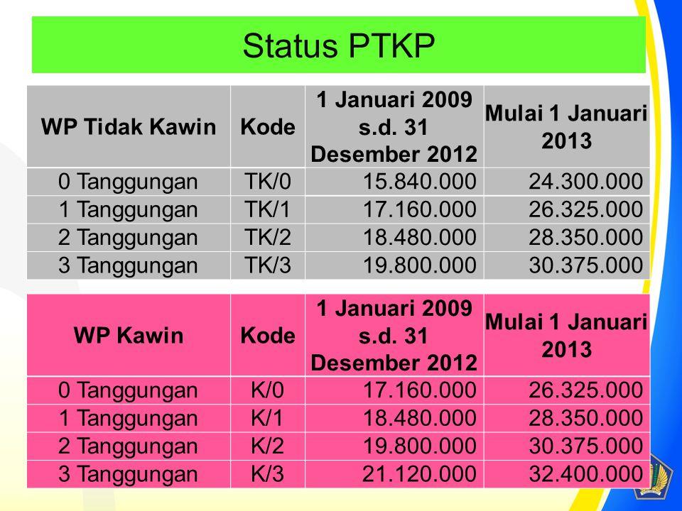 Status PTKP WP Tidak Kawin Kode 1 Januari 2009 s.d. 31 Desember 2012