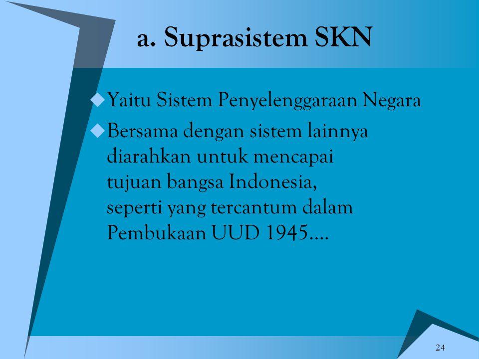 a. Suprasistem SKN Yaitu Sistem Penyelenggaraan Negara