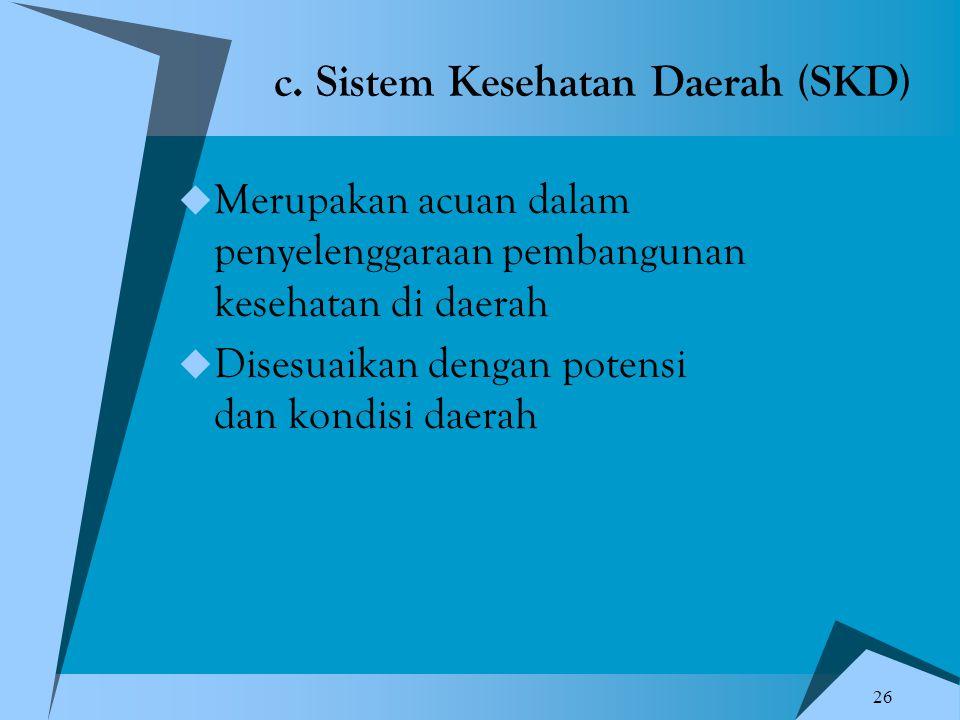 c. Sistem Kesehatan Daerah (SKD)