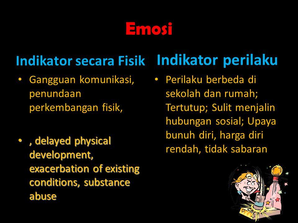 Indikator secara Fisik