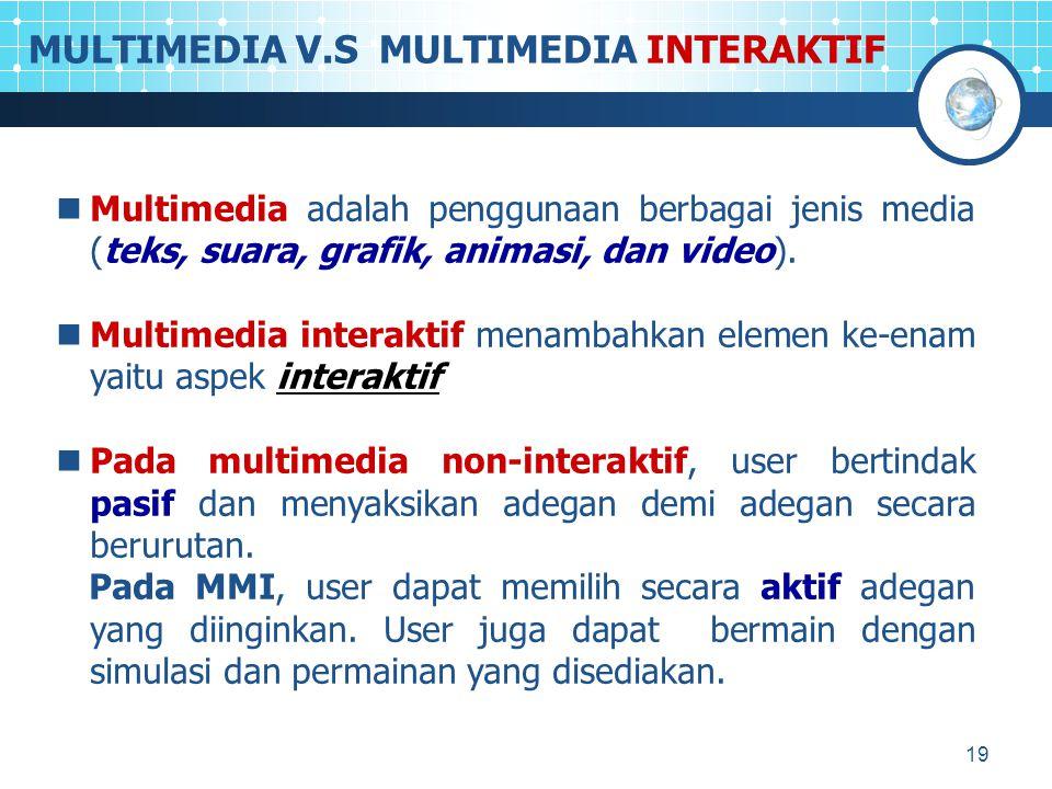MULTIMEDIA V.S MULTIMEDIA INTERAKTIF