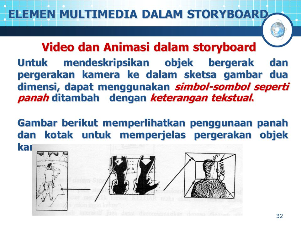 ELEMEN MULTIMEDIA DALAM STORYBOARD