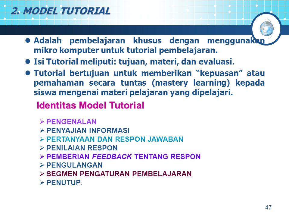 Identitas Model Tutorial