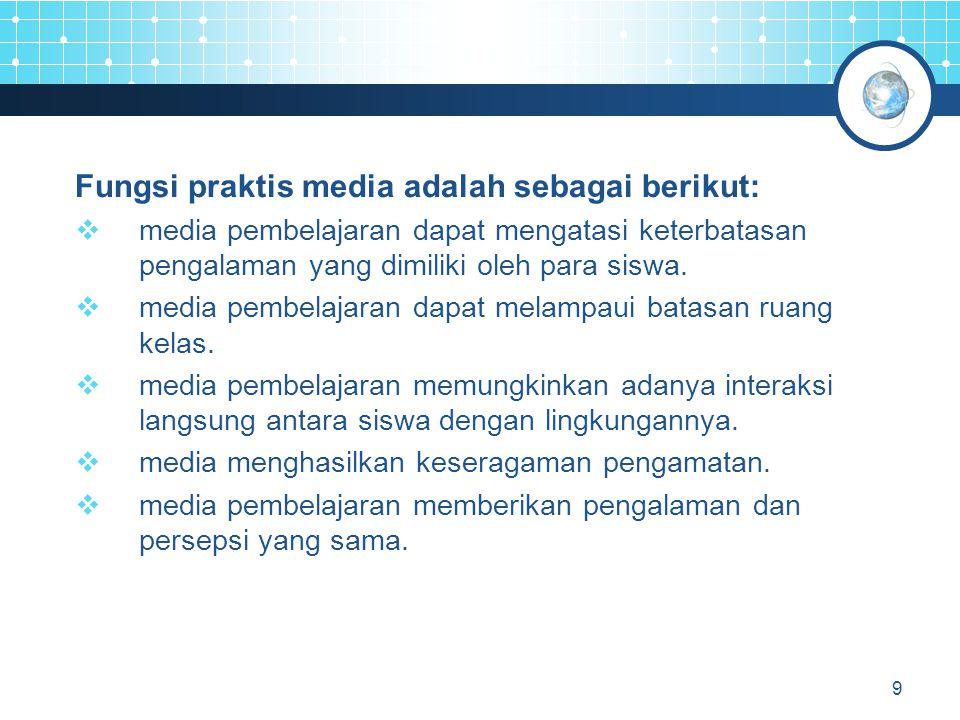 Fungsi praktis media adalah sebagai berikut: