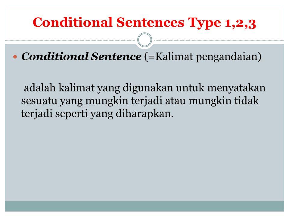 Conditional Sentences Type 1,2,3