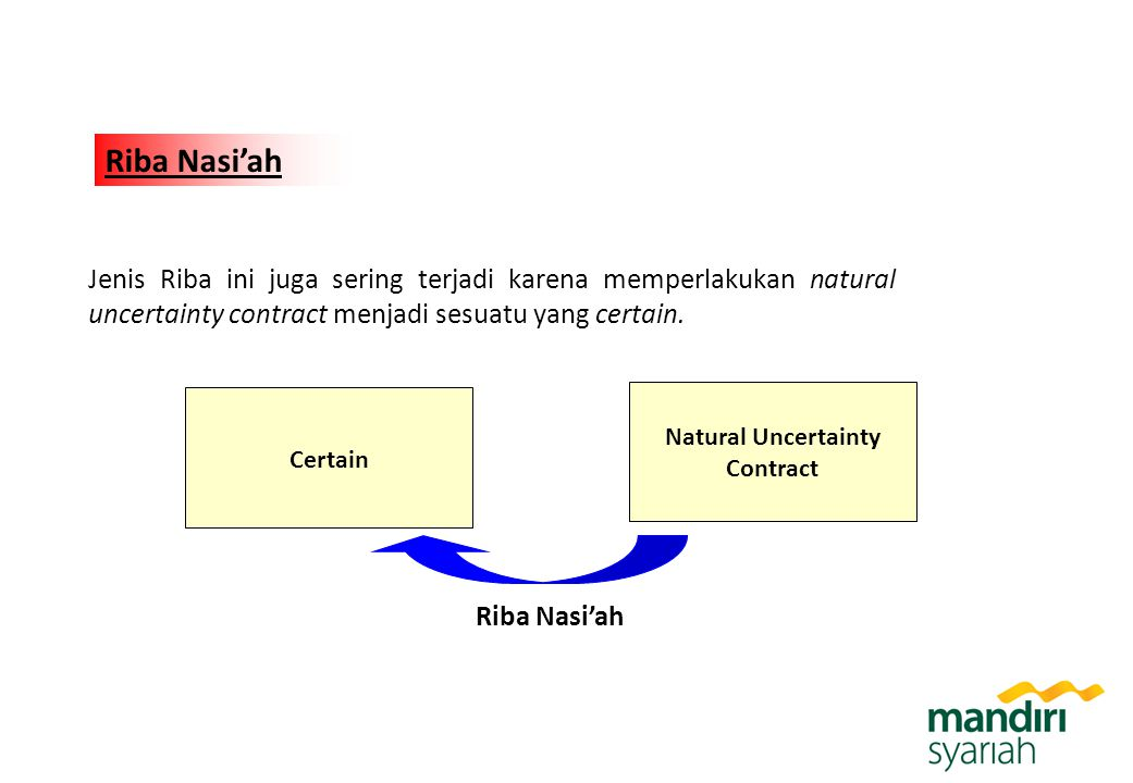 Natural Uncertainty Contract
