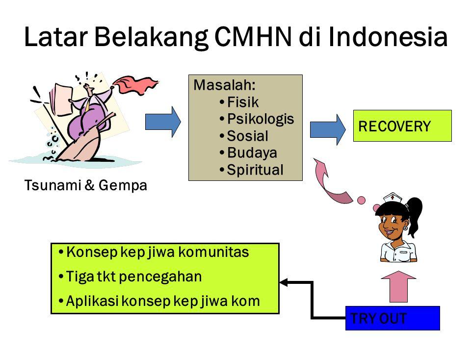Latar Belakang CMHN di Indonesia