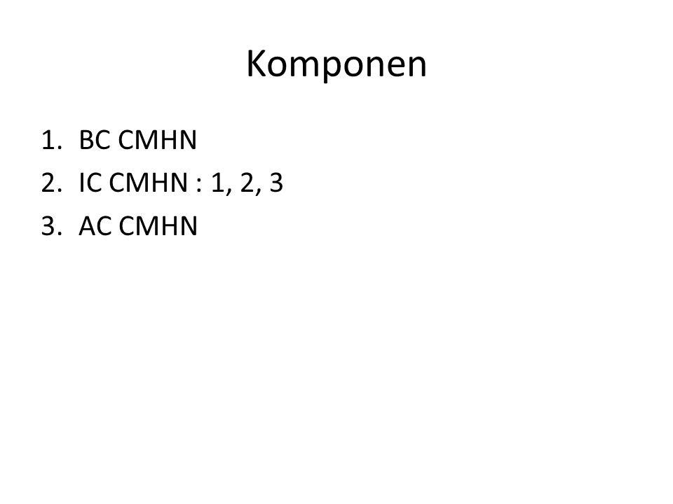 Komponen BC CMHN IC CMHN : 1, 2, 3 AC CMHN