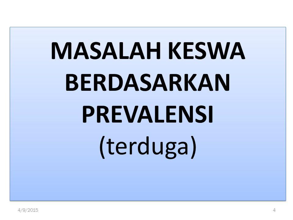 MASALAH KESWA BERDASARKAN PREVALENSI (terduga)