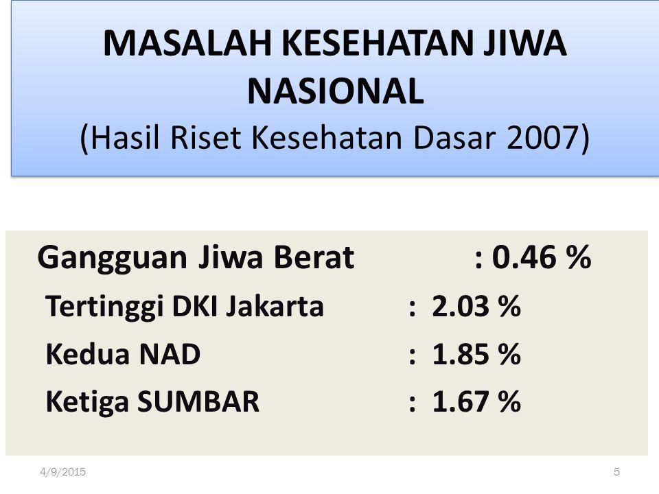 MASALAH KESEHATAN JIWA NASIONAL (Hasil Riset Kesehatan Dasar 2007)
