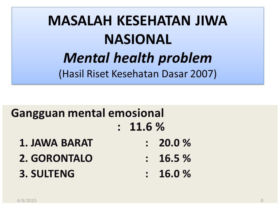 MASALAH KESEHATAN JIWA NASIONAL Mental health problem (Hasil Riset Kesehatan Dasar 2007)
