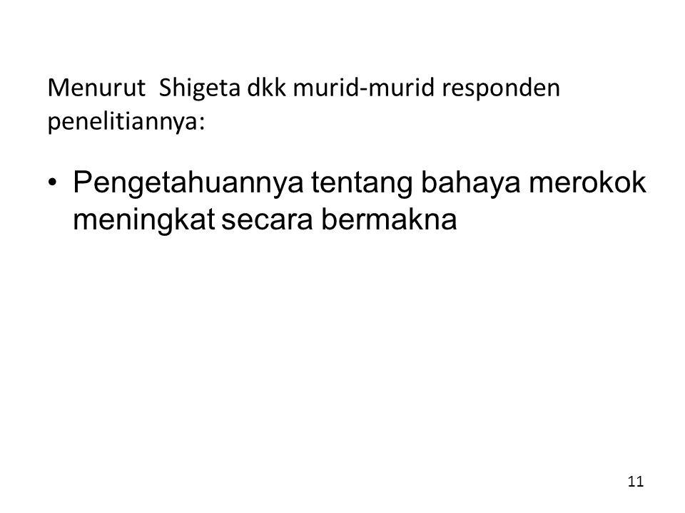 Menurut Shigeta dkk murid-murid responden penelitiannya: