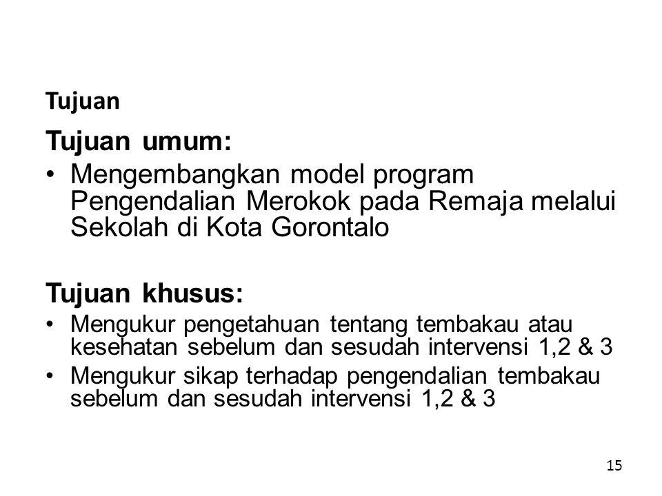 Tujuan Tujuan umum: Mengembangkan model program Pengendalian Merokok pada Remaja melalui Sekolah di Kota Gorontalo.