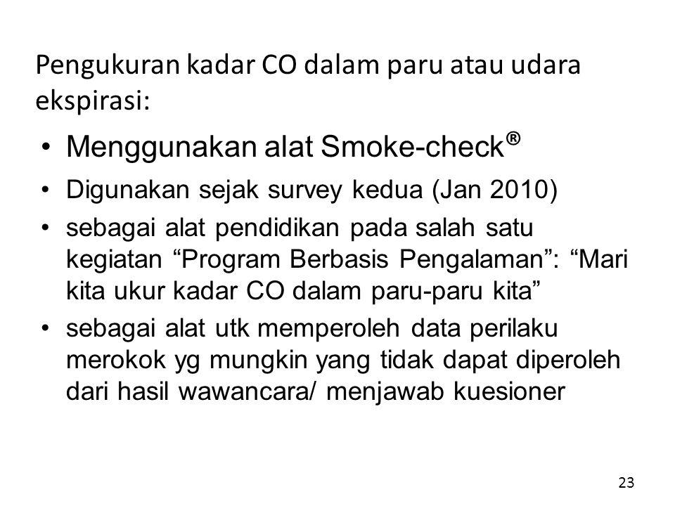 Pengukuran kadar CO dalam paru atau udara ekspirasi:
