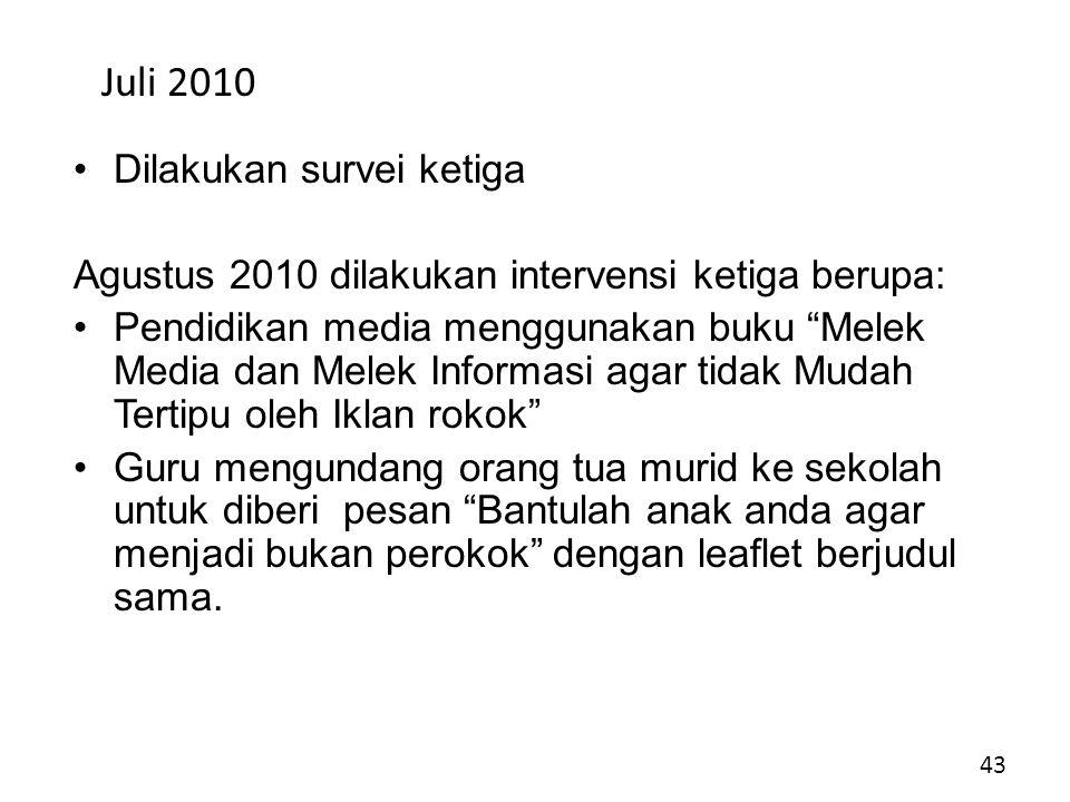 Juli 2010 Dilakukan survei ketiga